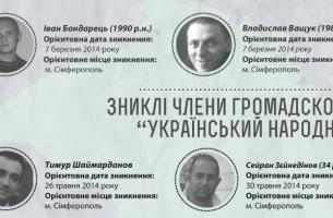 Missing persons in Crimea