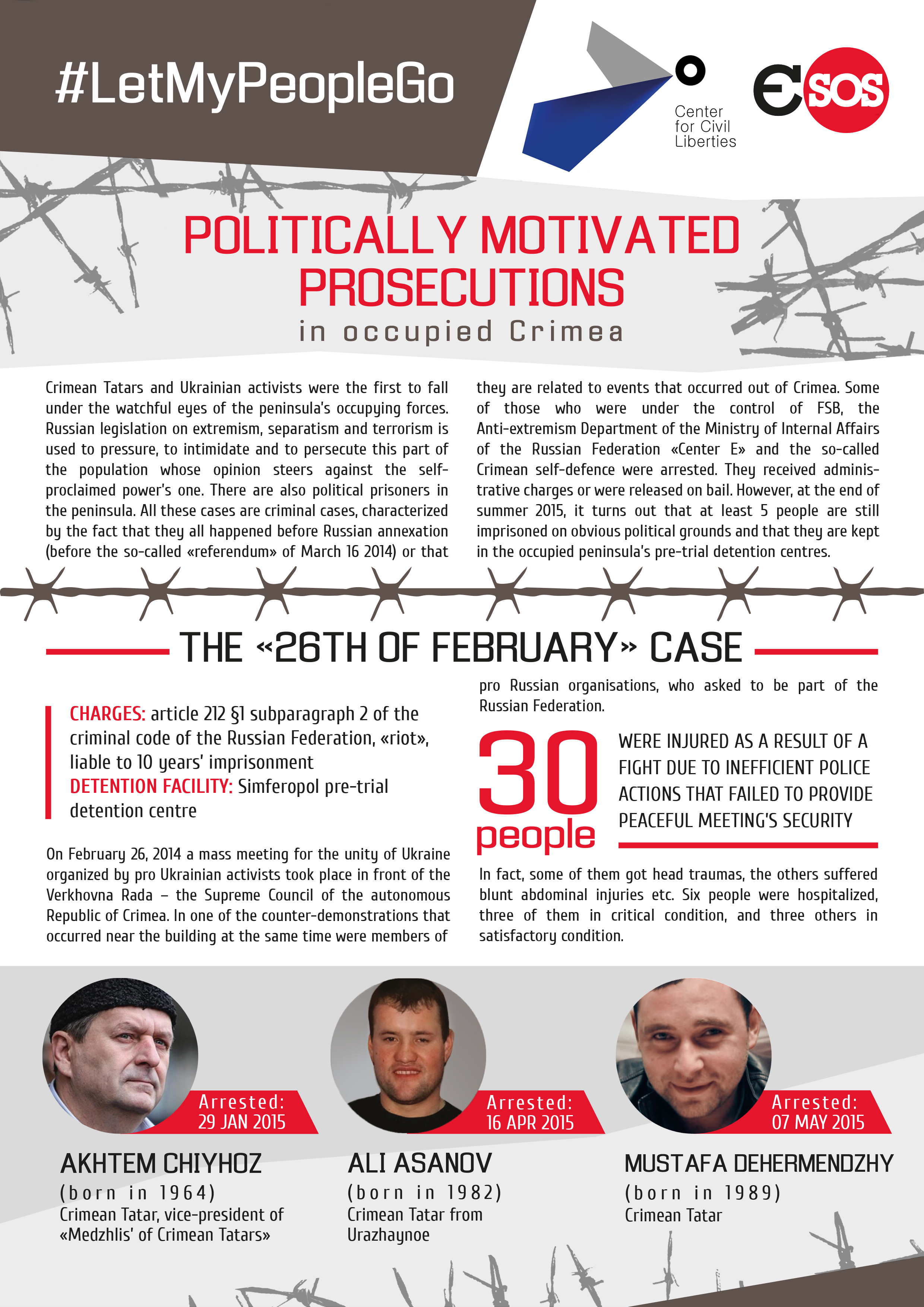 Crimean victims of politically motivated persecutions ...